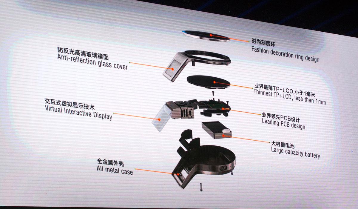 Lenovo toont concept voor dual-screen smartwatch