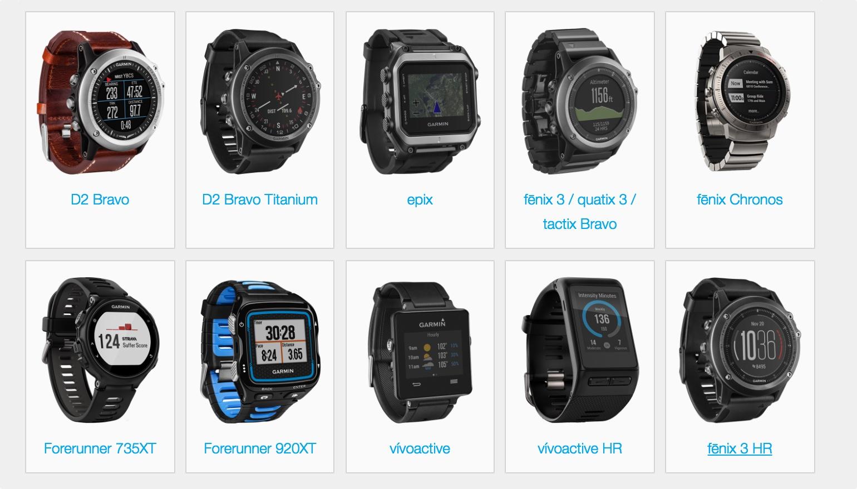 Verkoop van wearables en smartwatches zakt in, behalve bij Garmin