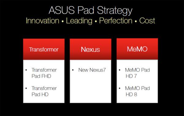 ASUS-slide-1