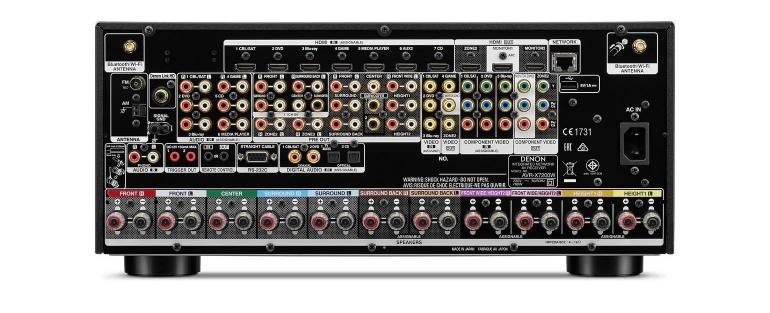 Denon-AVR-X7200W