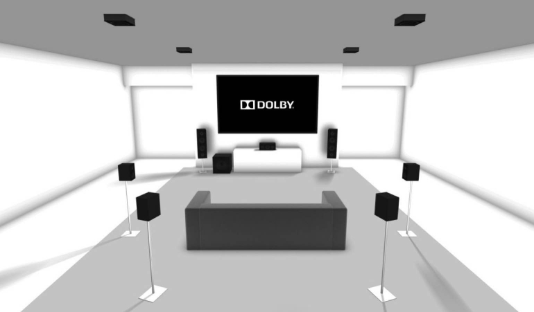 Dolby Atmos 7-1-4