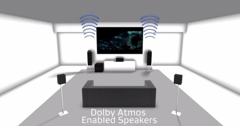 Dolby-Atmos-speakers