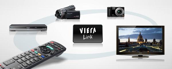 Wat is HDMI-CEC (SimpLink, Anynet+, Bravia Sync, EasyLink