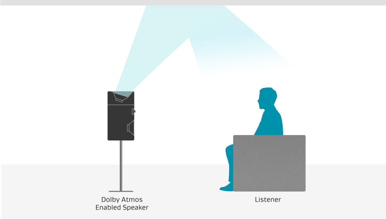 Pioner-Dolby-Atmos-speakers-2