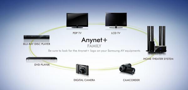 Samsung-Anynet