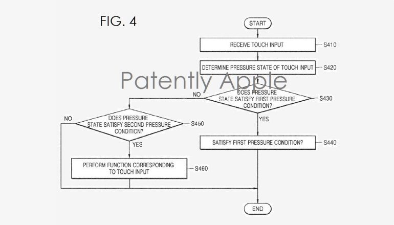 Samsung patent 3D Touch 1