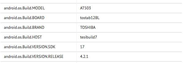 Toshiba-AT503