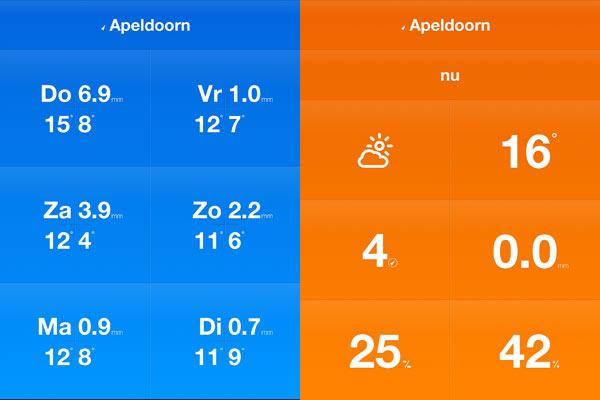 Weathercube-iPad-3