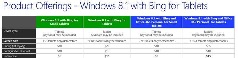 Windows-8-1-Bing-prijzen