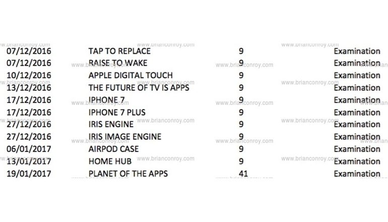 apple-merknamen