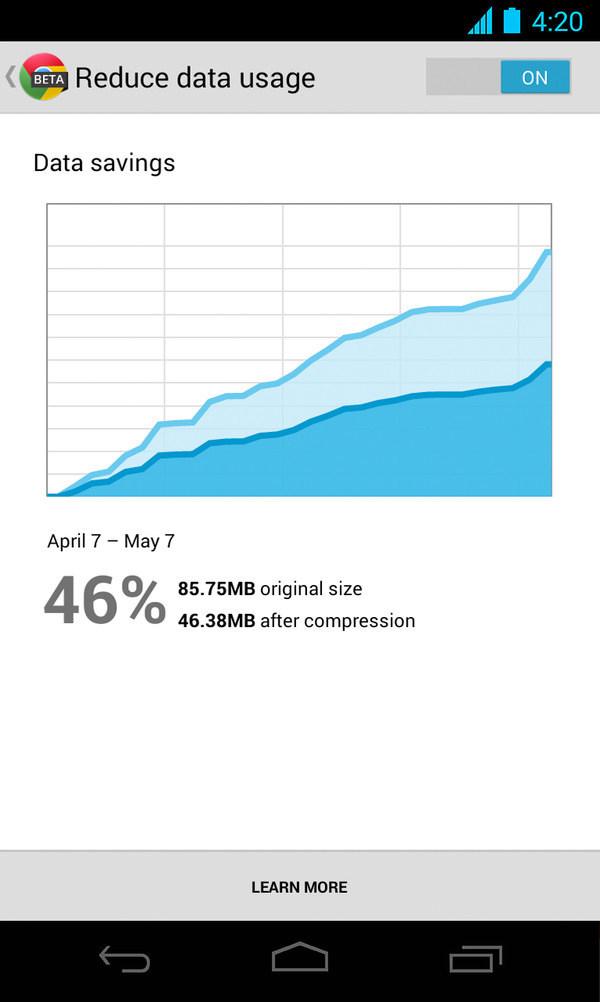 chrome-for-android-beta---data-savings-chart