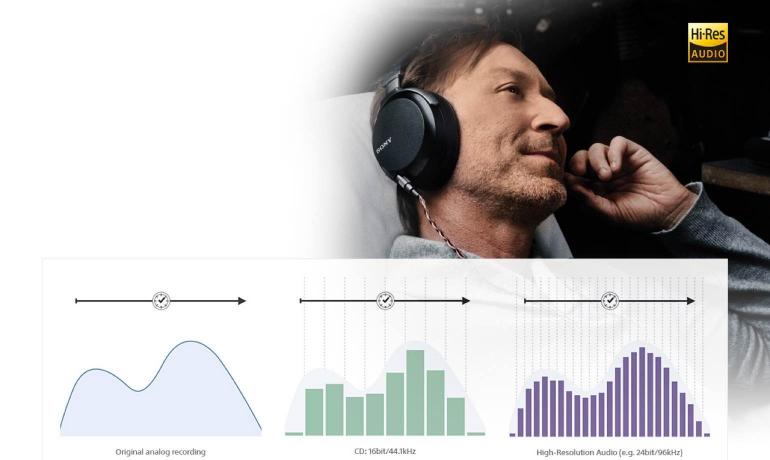 hoge-resolutie-audio