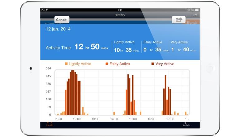iHealth-app-iPad