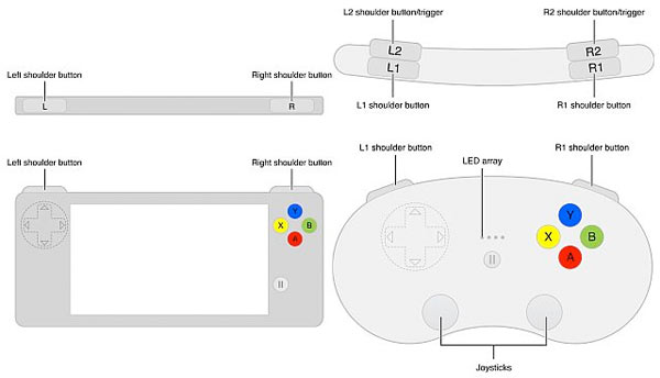 iPad-gamecontroller