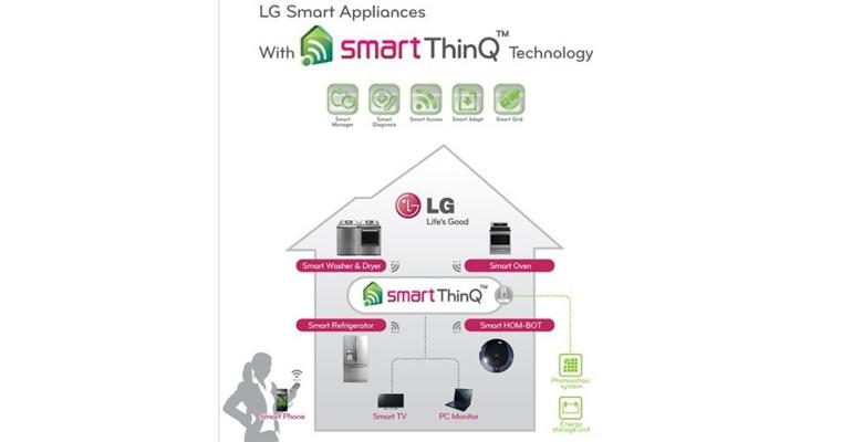 lg smart thinq