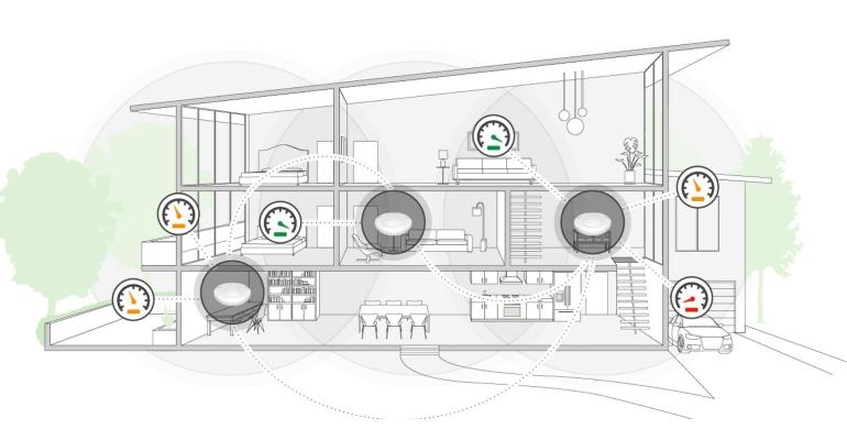 netwerk smart home