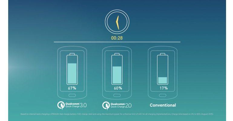 quick charging 3.0 2