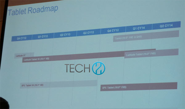 roadmap-dell-2013