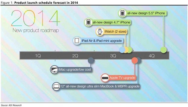 roadmap ipad New iPad Air and iPad mini appear in third quarter 2014 '