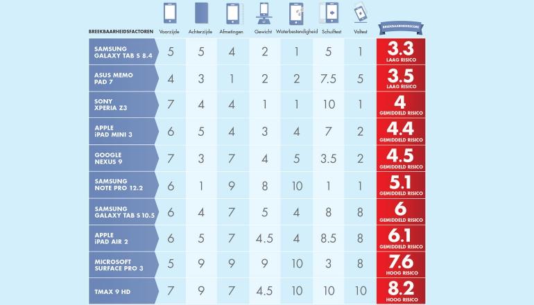 tablet-scores