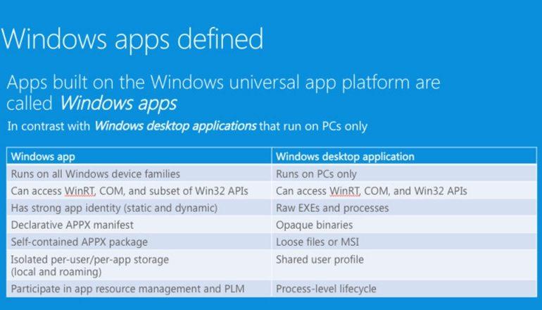windows-apps-groot